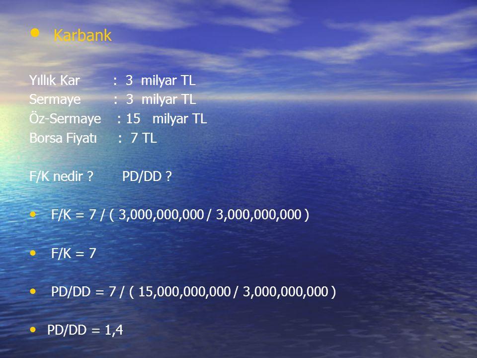 Karbank Yıllık Kar : 3 milyar TL Sermaye : 3 milyar TL Öz-Sermaye : 15 milyar TL Borsa Fiyatı : 7 TL F/K nedir .