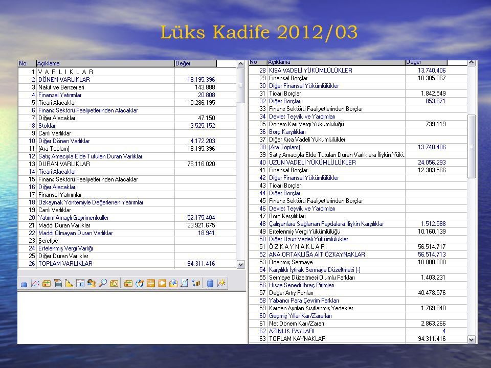 Lüks Kadife 2012/03