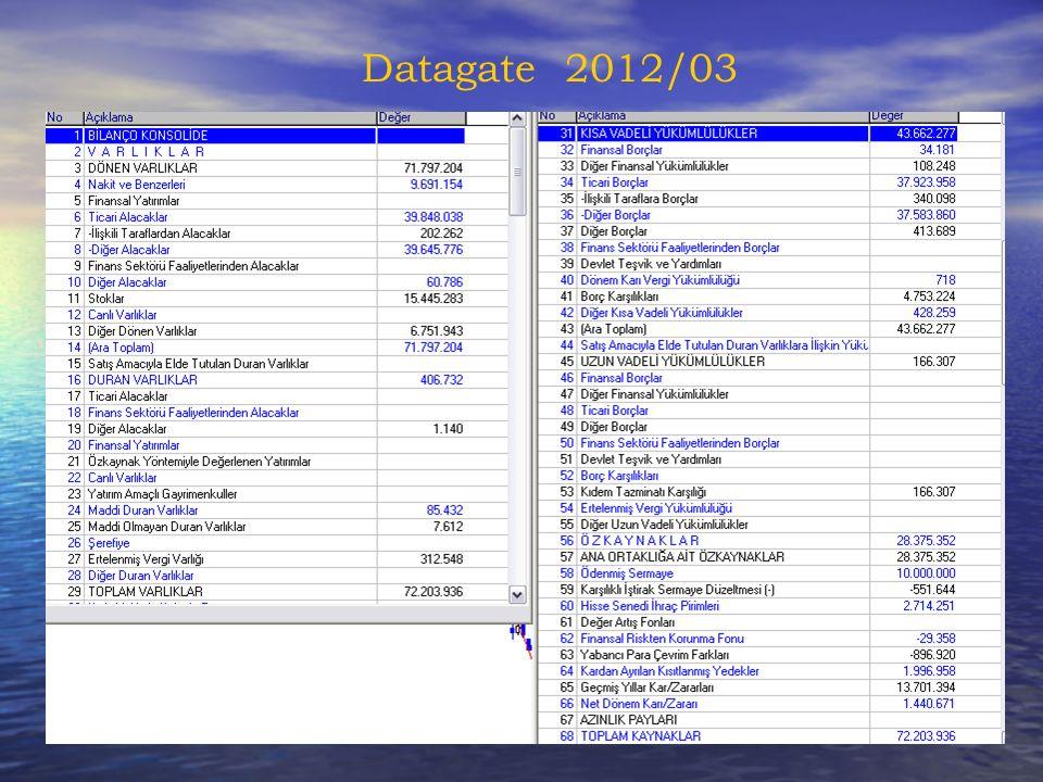 Datagate 2012/03