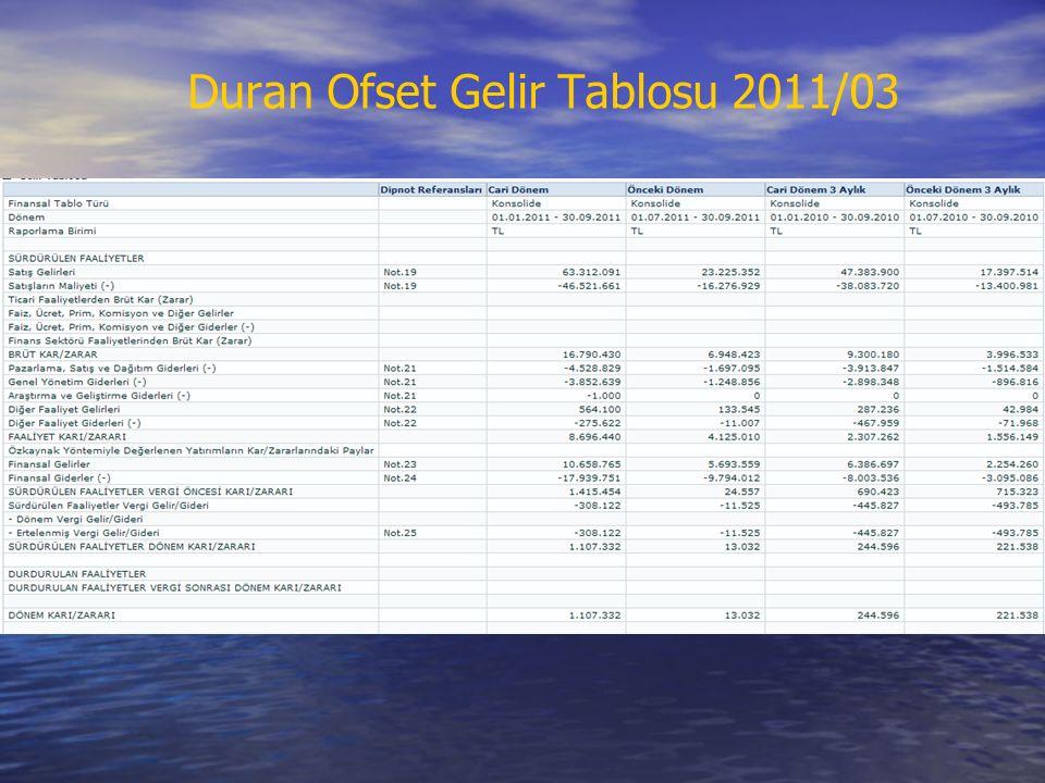 Duran Ofset Gelir Tablosu 2011/03