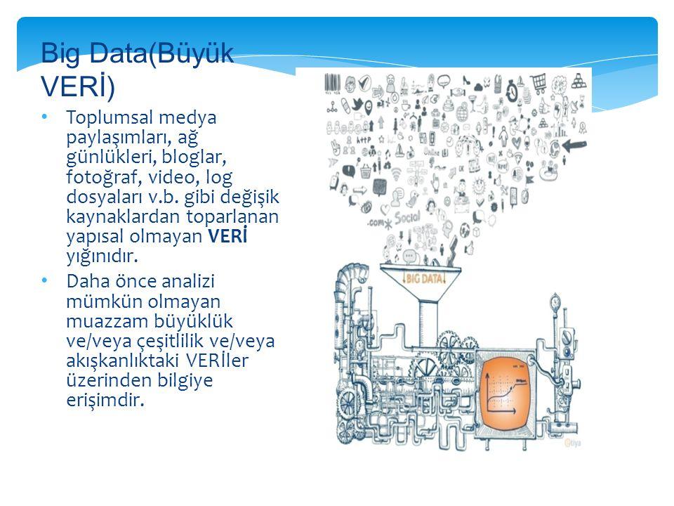 Toplumsal medya paylaşımları, ağ günlükleri, bloglar, fotoğraf, video, log dosyaları v.b. gibi değişik kaynaklardan toparlanan yapısal olmayan VERİ yı