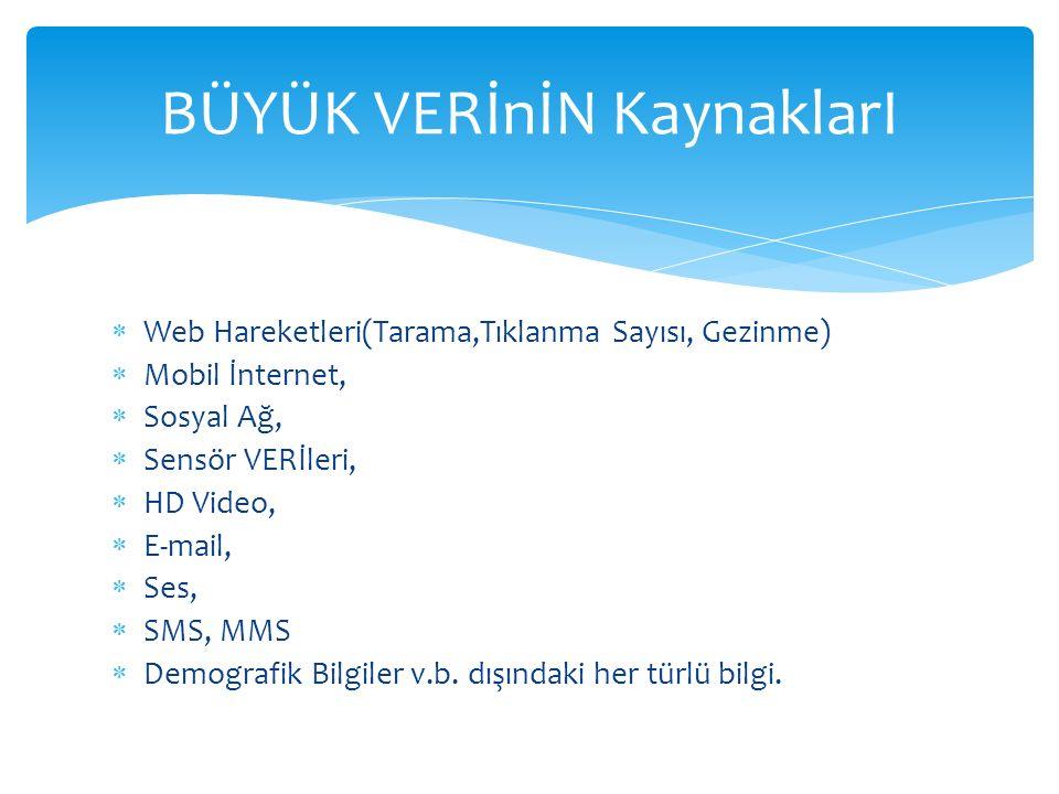 BÜYÜK VERİnİN KaynaklarI  Web Hareketleri(Tarama,Tıklanma Sayısı, Gezinme)  Mobil İnternet,  Sosyal Ağ,  Sensör VERİleri,  HD Video,  E-mail, 