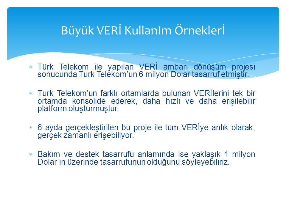 Büyük VERİ KullanIm Örneklerİ  Türk Telekom ile yapılan VERİ ambarı dönüşüm projesi sonucunda Türk Telekom'un 6 milyon Dolar tasarruf etmiştir.  Tür