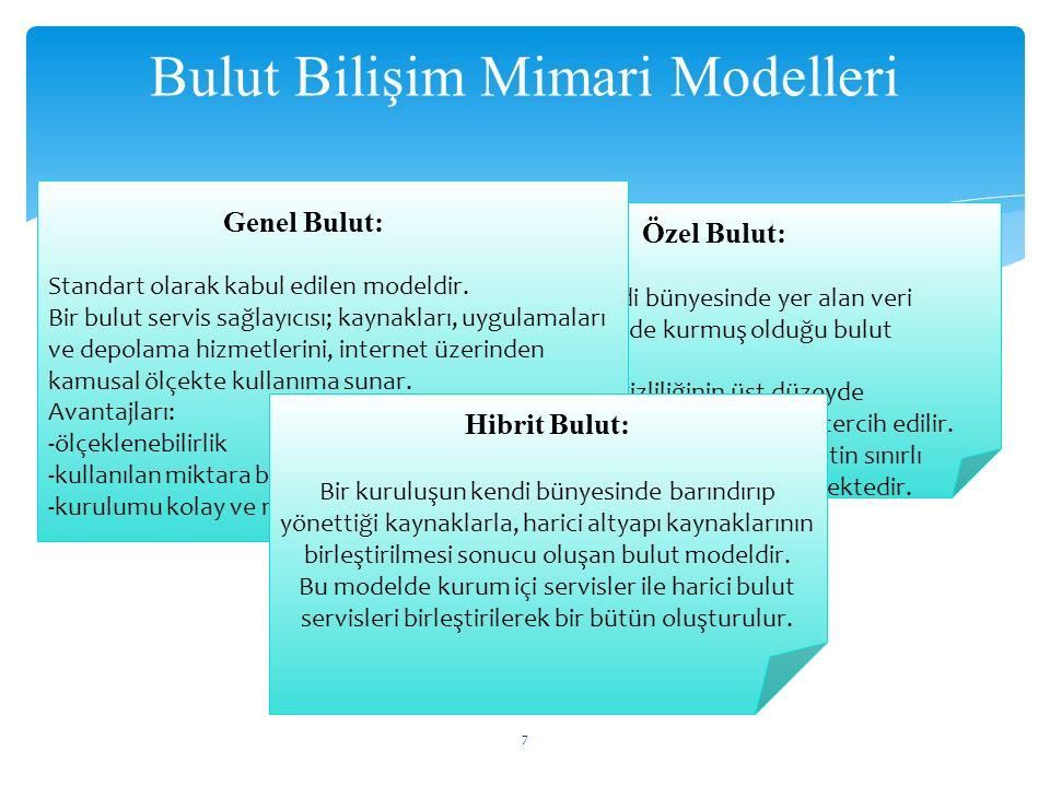Bulut Bilişim Mimari Modelleri 7 Özel Bulut: Bir kurumun kendi bünyesinde yer alan veri merkezleri üzerinde kurmuş olduğu bulut modelidir. Veri güvenl