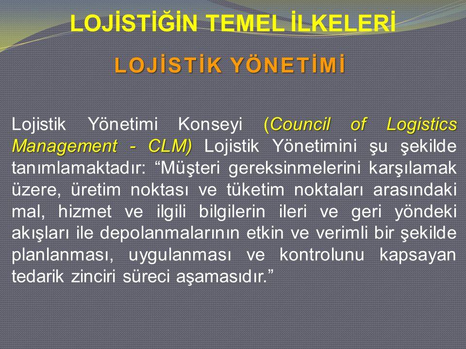 LOJİSTİĞİN TEMEL İLKELERİ Council of Logistics Management - CLM) Lojistik Yönetimi Konseyi (Council of Logistics Management - CLM) Lojistik Yönetimini