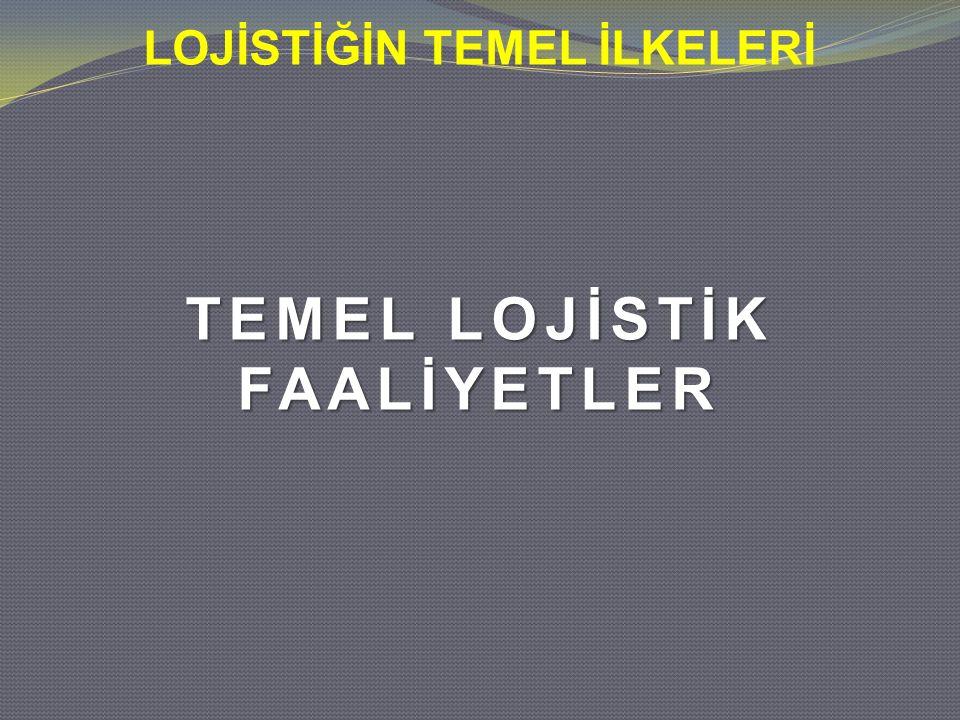 LOJİSTİĞİN TEMEL İLKELERİ TEMEL LOJİSTİK FAALİYETLER