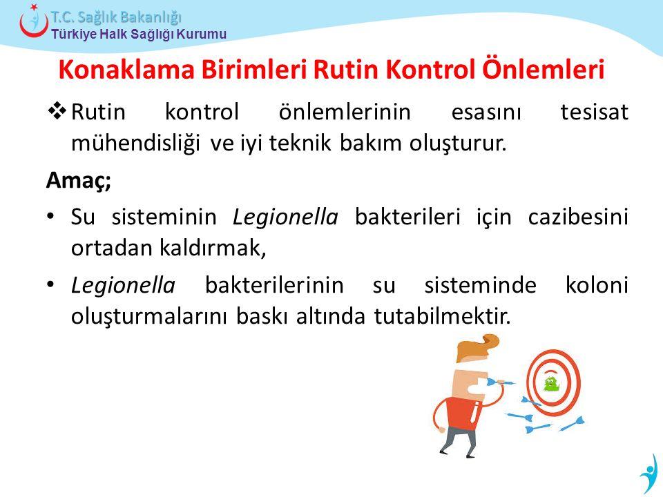 Türkiye Halk Sağlığı Kurumu T.C. Sağlık Bakanlığı Konaklama Birimleri Rutin Kontrol Önlemleri  Rutin kontrol önlemlerinin esasını tesisat mühendisliğ