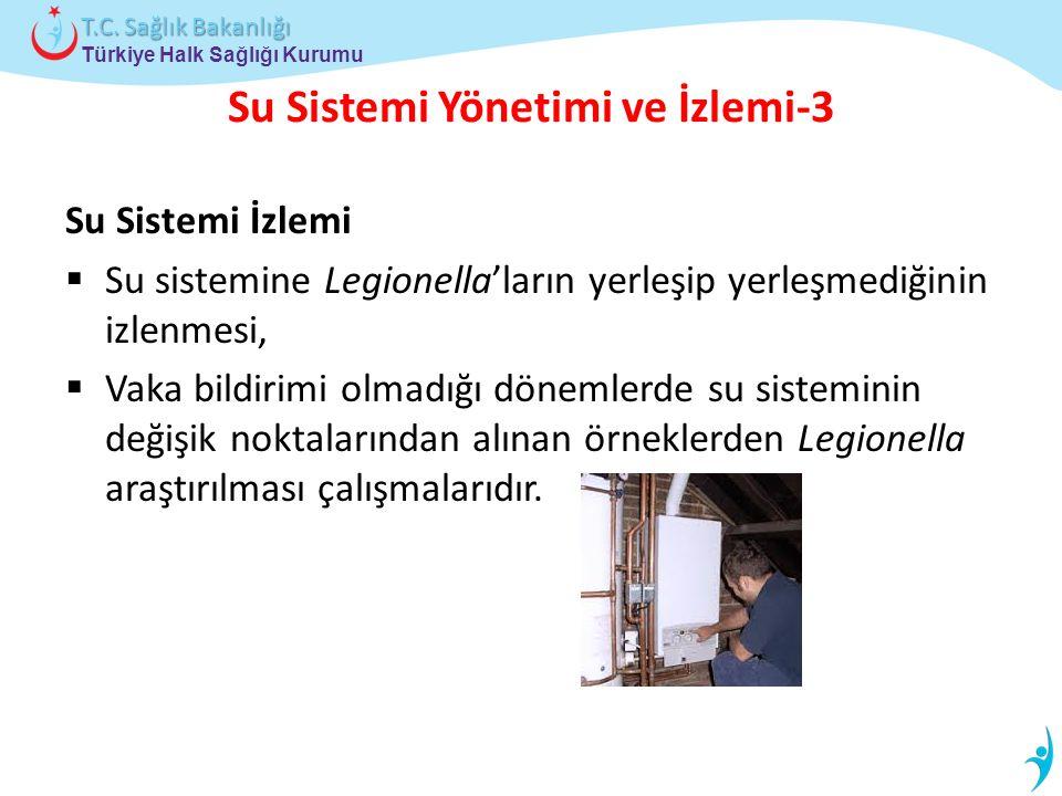 Türkiye Halk Sağlığı Kurumu T.C. Sağlık Bakanlığı Su Sistemi Yönetimi ve İzlemi-3 Su Sistemi İzlemi  Su sistemine Legionella'ların yerleşip yerleşmed