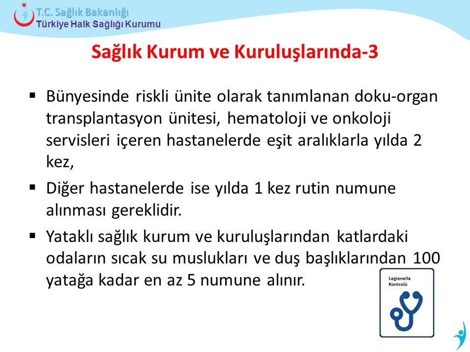 Türkiye Halk Sağlığı Kurumu T.C. Sağlık Bakanlığı Sağlık Kurum ve Kuruluşlarında-3  Bünyesinde riskli ünite olarak tanımlanan doku-organ transplantas