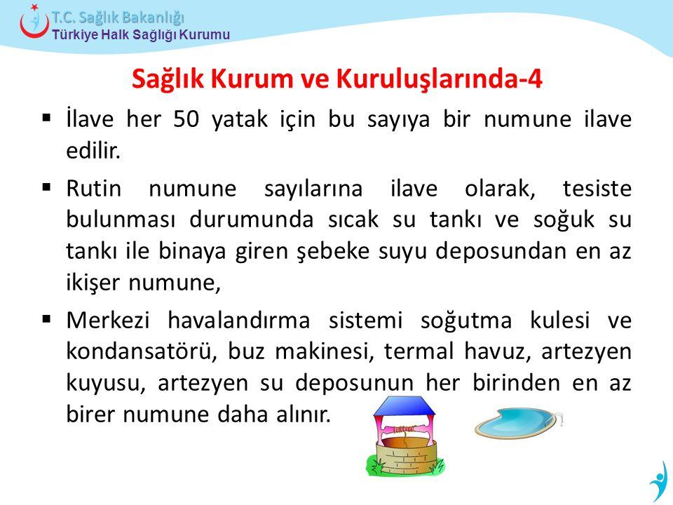 Türkiye Halk Sağlığı Kurumu T.C. Sağlık Bakanlığı Sağlık Kurum ve Kuruluşlarında-4  İlave her 50 yatak için bu sayıya bir numune ilave edilir.  Ruti