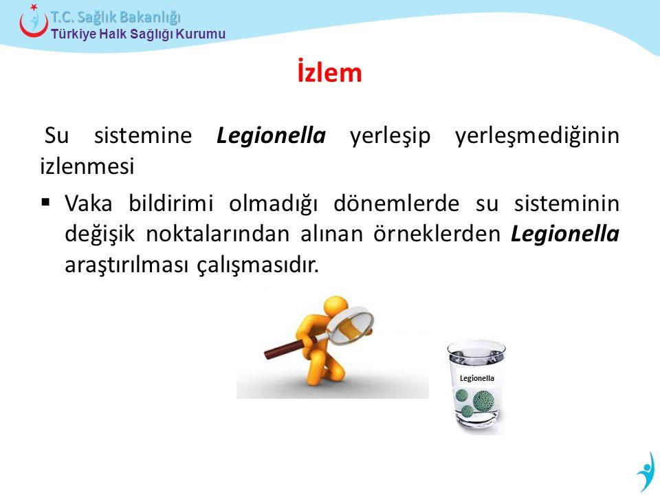 Türkiye Halk Sağlığı Kurumu T.C. Sağlık Bakanlığı İzlem Su sistemine Legionella yerleşip yerleşmediğinin izlenmesi  Vaka bildirimi olmadığı dönemlerd