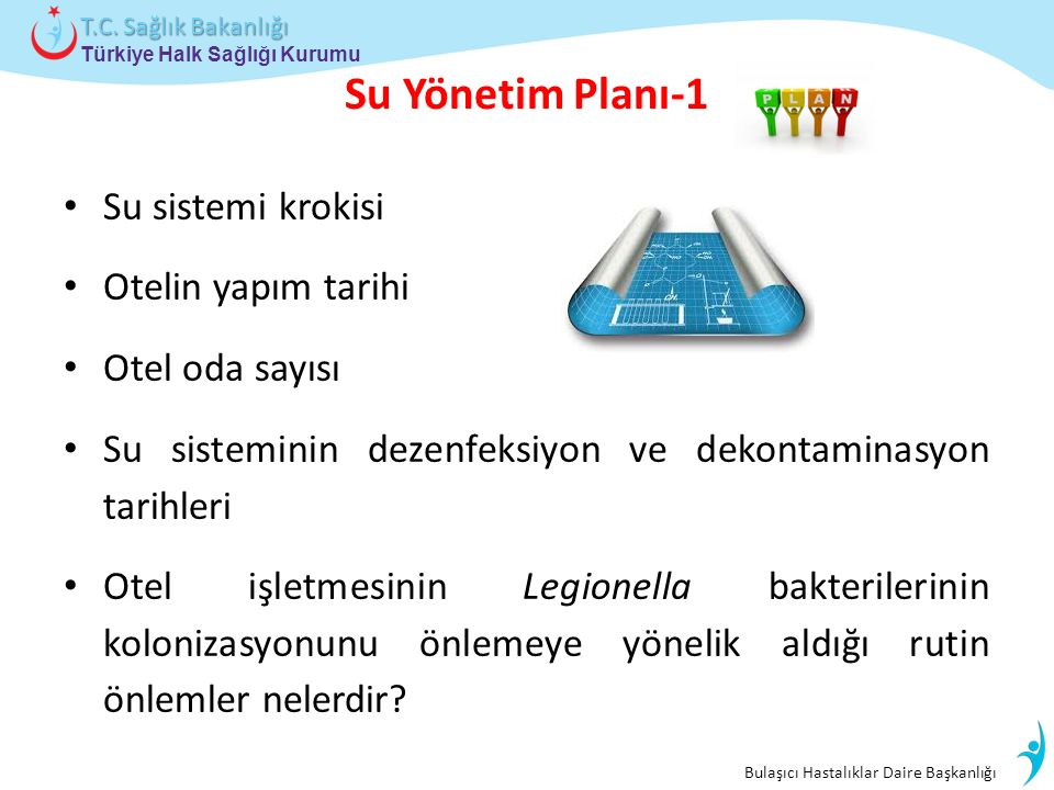 Bulaşıcı Hastalıklar Daire Başkanlığı Türkiye Halk Sağlığı Kurumu T.C. Sağlık Bakanlığı Su Yönetim Planı-1 Su sistemi krokisi Otelin yapım tarihi Otel