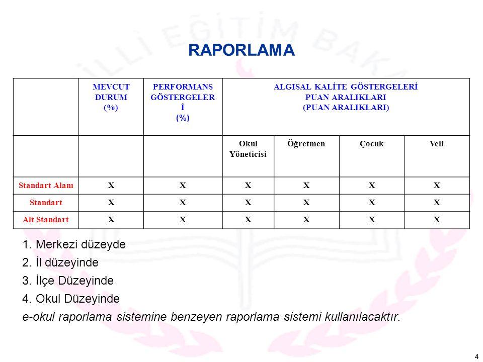 4 RAPORLAMA 1. Merkezi düzeyde 2. İl düzeyinde 3. İlçe Düzeyinde 4. Okul Düzeyinde e-okul raporlama sistemine benzeyen raporlama sistemi kullanılacakt