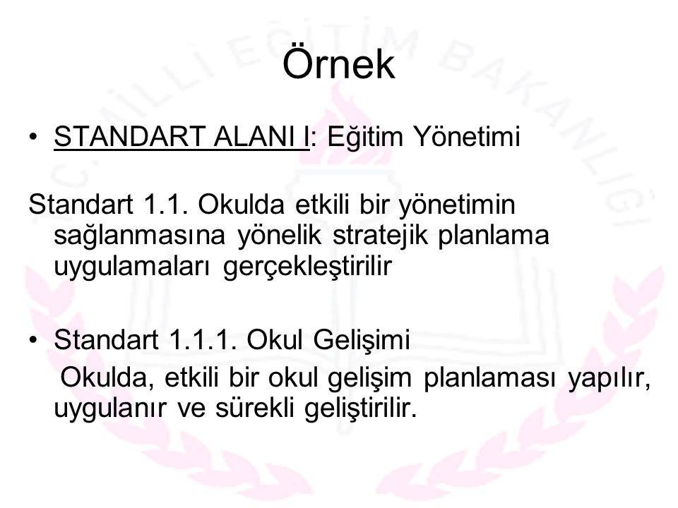 Örnek STANDART ALANI I: Eğitim Yönetimi Standart 1.1.