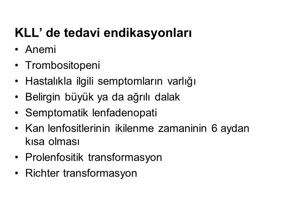 KLL' de tedavi endikasyonları Anemi Trombositopeni Hastalıkla ilgili semptomların varlığı Belirgin büyük ya da ağrılı dalak Semptomatik lenfadenopati