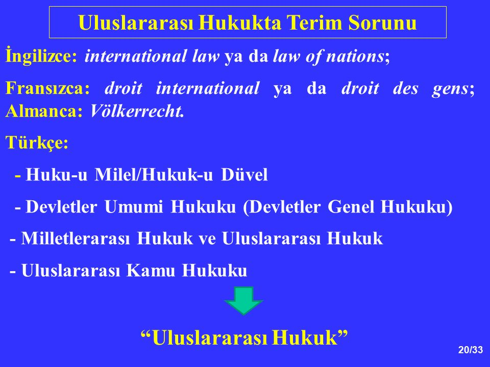 20/33 Uluslararası Hukukta Terim Sorunu İngilizce: international law ya da law of nations; Fransızca: droit international ya da droit des gens; Almanca: Völkerrecht.