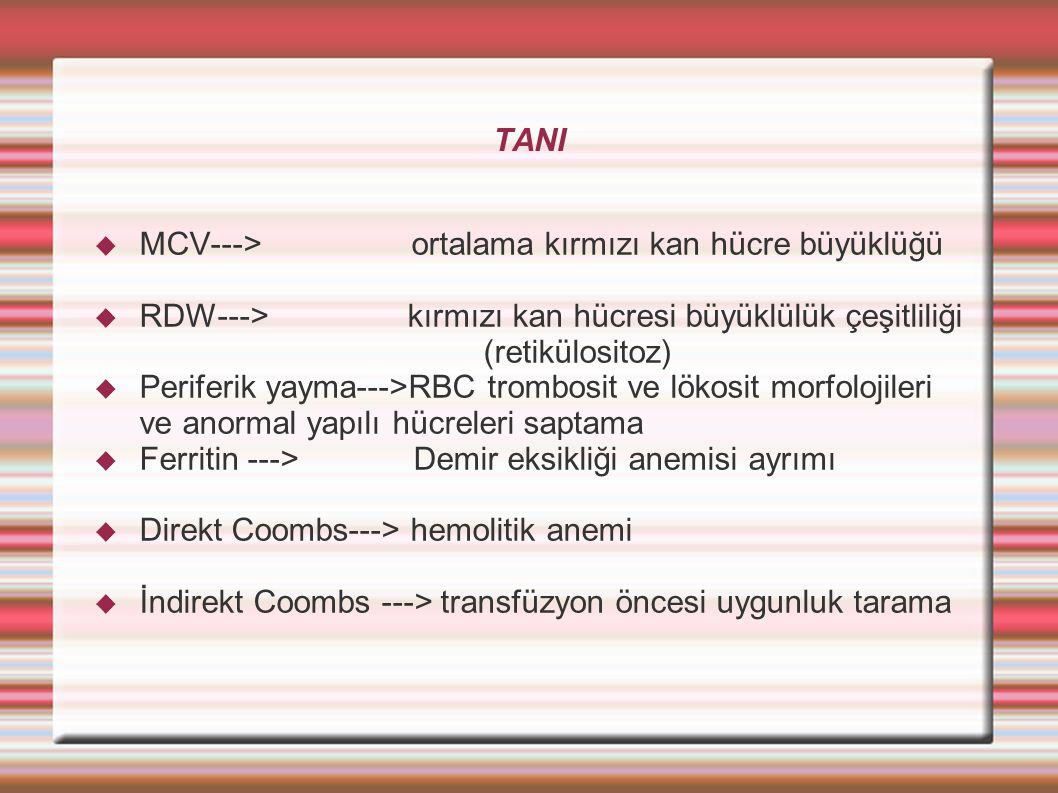 TANI  MCV---> ortalama kırmızı kan hücre büyüklüğü  RDW---> kırmızı kan hücresi büyüklülük çeşitliliği (retikülositoz)  Periferik yayma--->RBC trombosit ve lökosit morfolojileri ve anormal yapılı hücreleri saptama  Ferritin ---> Demir eksikliği anemisi ayrımı  Direkt Coombs---> hemolitik anemi  İndirekt Coombs ---> transfüzyon öncesi uygunluk tarama