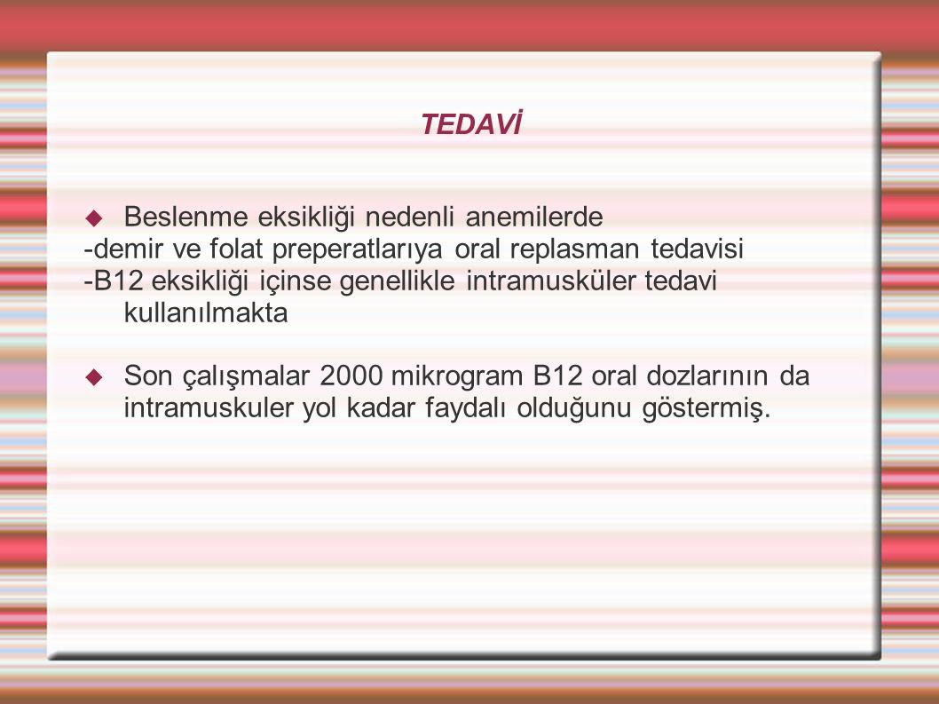 TEDAVİ  Beslenme eksikliği nedenli anemilerde -demir ve folat preperatlarıya oral replasman tedavisi -B12 eksikliği içinse genellikle intramusküler tedavi kullanılmakta  Son çalışmalar 2000 mikrogram B12 oral dozlarının da intramuskuler yol kadar faydalı olduğunu göstermiş.