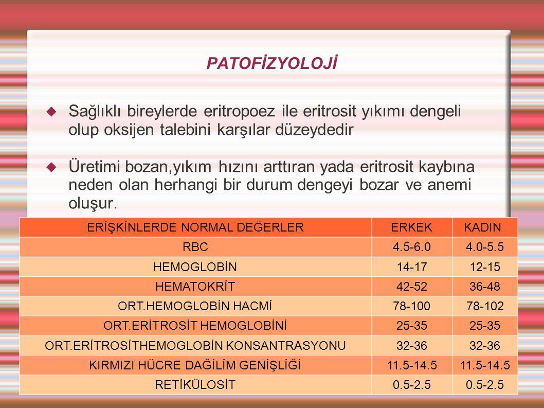 ERİŞKİNLERDE NORMAL DEĞERLERERKEK KADIN RBC4.5-6.04.0-5.5 HEMOGLOBİN14-1712-15 HEMATOKRİT42-5236-48 ORT.HEMOGLOBİN HACMİ78-10078-102 ORT.ERİTROSİT HEMOGLOBİNİ25-35 ORT.ERİTROSİTHEMOGLOBİN KONSANTRASYONU32-36 KIRMIZI HÜCRE DAĞİLİM GENİŞLİĞİ11.5-14.5 RETİKÜLOSİT0.5-2.5 PATOFİZYOLOJİ  Sağlıklı bireylerde eritropoez ile eritrosit yıkımı dengeli olup oksijen talebini karşılar düzeydedir  Üretimi bozan,yıkım hızını arttıran yada eritrosit kaybına neden olan herhangi bir durum dengeyi bozar ve anemi oluşur.