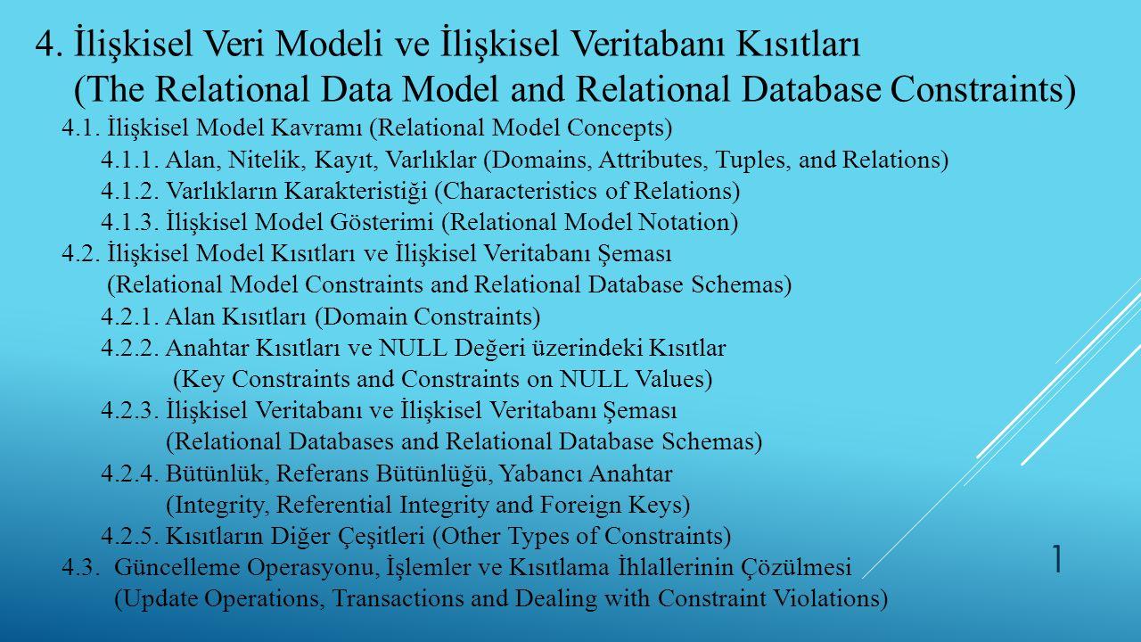 12 Bölüm 4.1.2 de tartıştığımız varlık özellikleri ilişkisel modelin doğal/yapısal kısıtlamalarıdır ve birinci kategoriye aittir.