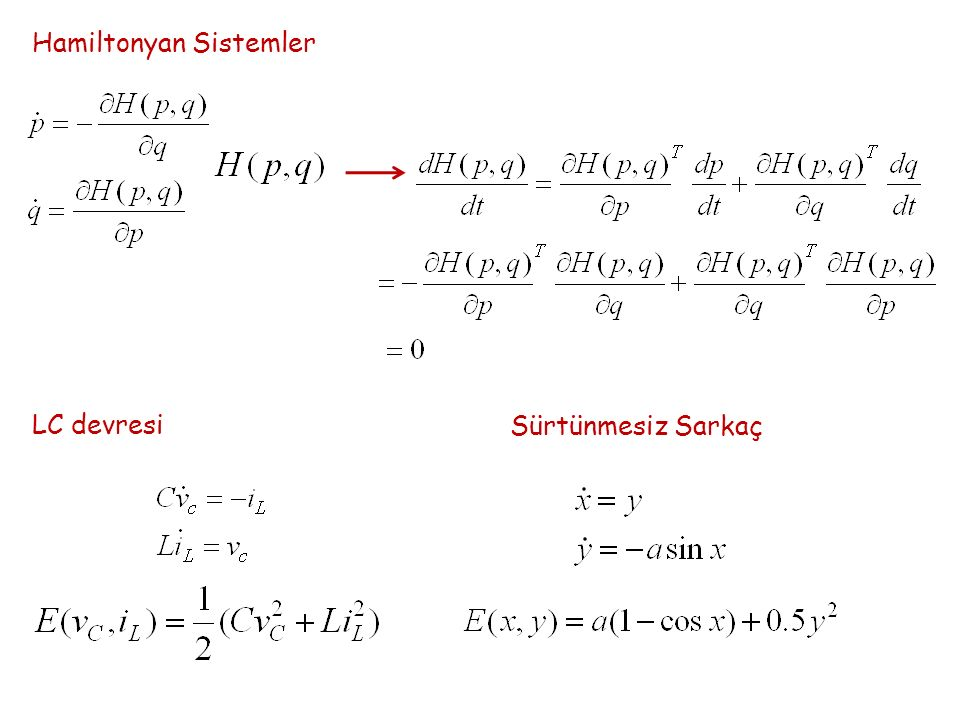Hamiltonyan Sistemler LC devresi Sürtünmesiz Sarkaç
