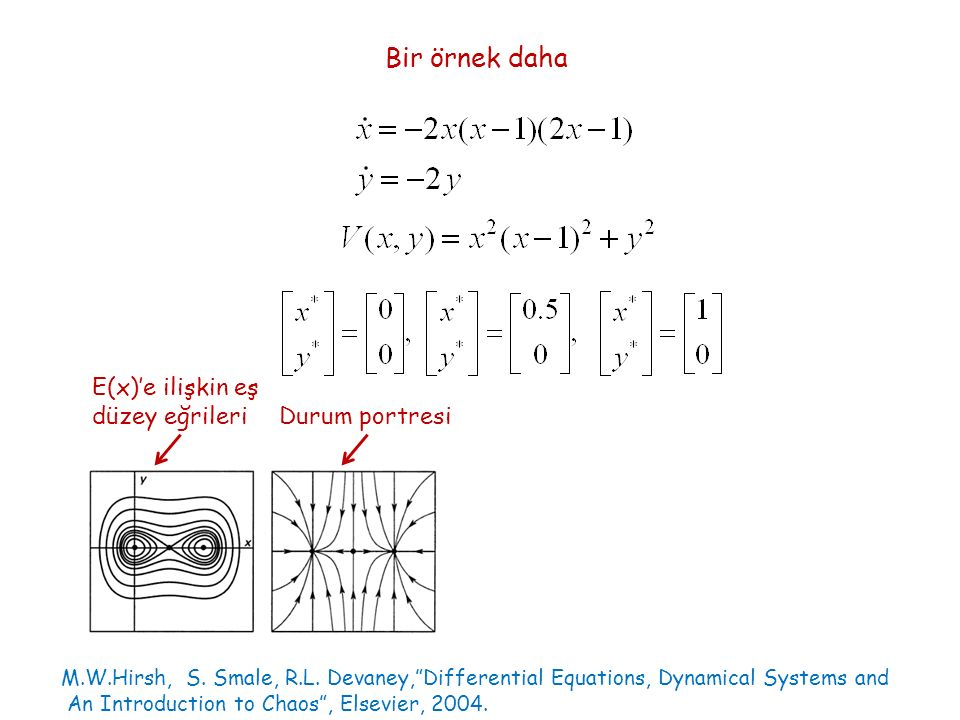 "Bir örnek daha E(x)'e ilişkin eş düzey eğrileri Durum portresi M.W.Hirsh, S. Smale, R.L. Devaney,""Differential Equations, Dynamical Systems and An Int"