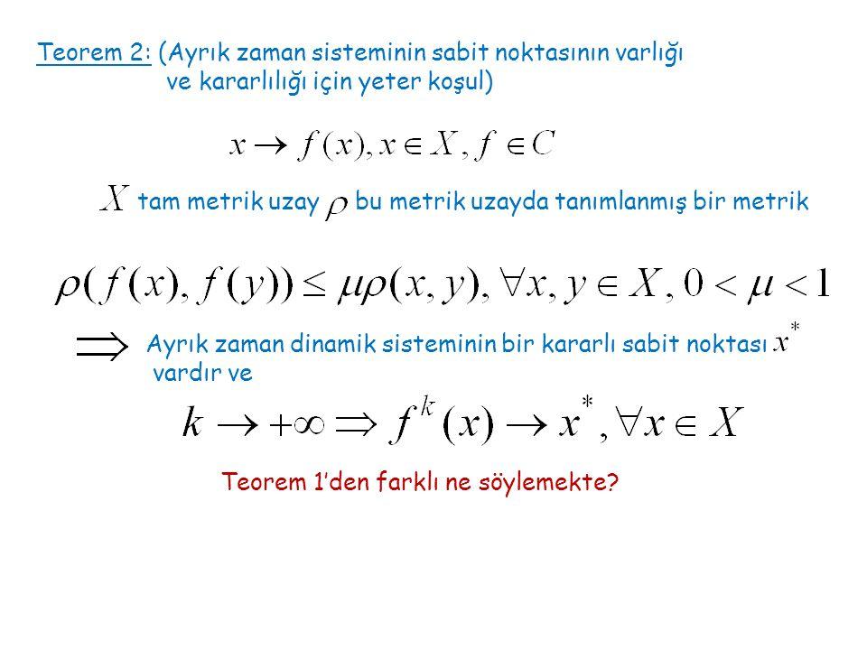 Teorem 2: (Ayrık zaman sisteminin sabit noktasının varlığı ve kararlılığı için yeter koşul) tam metrik uzay bu metrik uzayda tanımlanmış bir metrik Ayrık zaman dinamik sisteminin bir kararlı sabit noktası vardır ve Teorem 1'den farklı ne söylemekte?