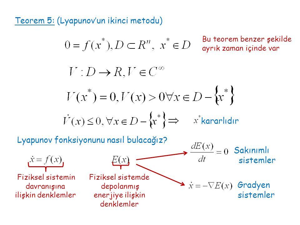 Teorem 5: (Lyapunov'un ikinci metodu) kararlıdır Bu teorem benzer şekilde ayrık zaman içinde var Lyapunov fonksiyonunu nasıl bulacağız? Fiziksel siste