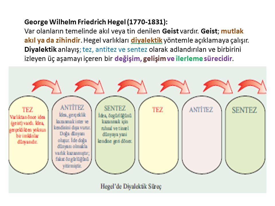 George Wilhelm Friedrich Hegel (1770-1831): Var olanların temelinde akıl veya tin denilen Geist vardır. Geist; mutlak akıl ya da zihindir. Hegel varlı