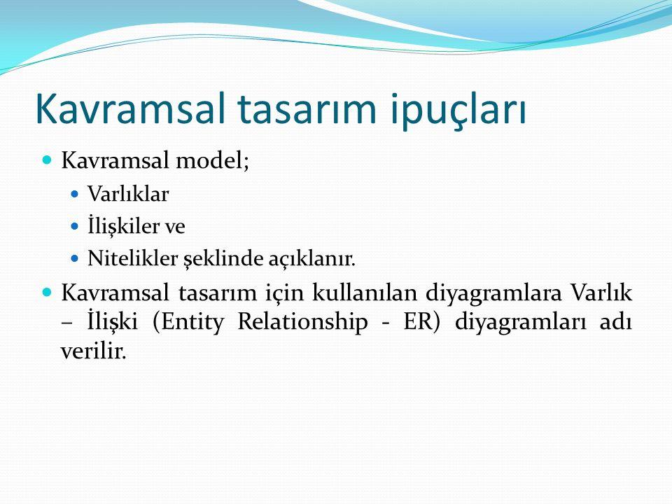 Kavramsal tasarım ipuçları Kavramsal model; Varlıklar İlişkiler ve Nitelikler şeklinde açıklanır.