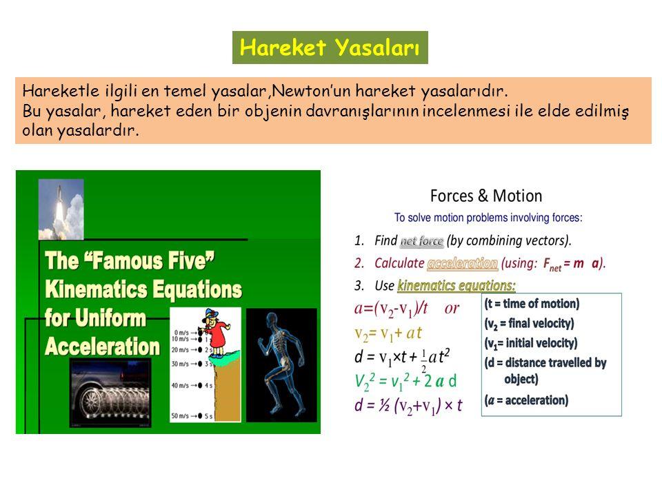 Hareketle ilgili en temel yasalar,Newton'un hareket yasalarıdır. Bu yasalar, hareket eden bir objenin davranışlarının incelenmesi ile elde edilmiş ola