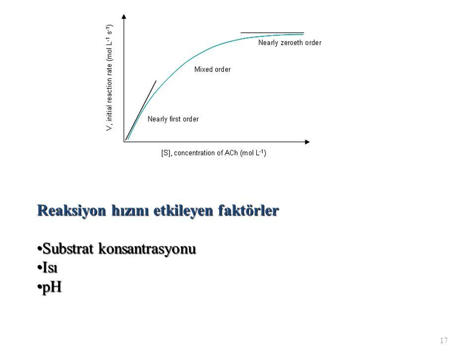 17 Reaksiyon hızını etkileyen faktörler Substrat konsantrasyonuSubstrat konsantrasyonu IsıIsı pHpH