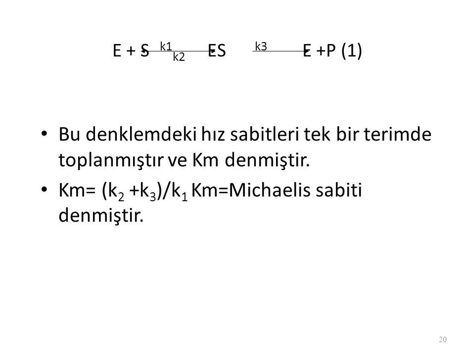 E + S k1 k2 ES k3 E +P (1) Bu denklemdeki hız sabitleri tek bir terimde toplanmıştır ve Km denmiştir. Km= (k 2 +k 3 )/k 1 Km=Michaelis sabiti denmişti