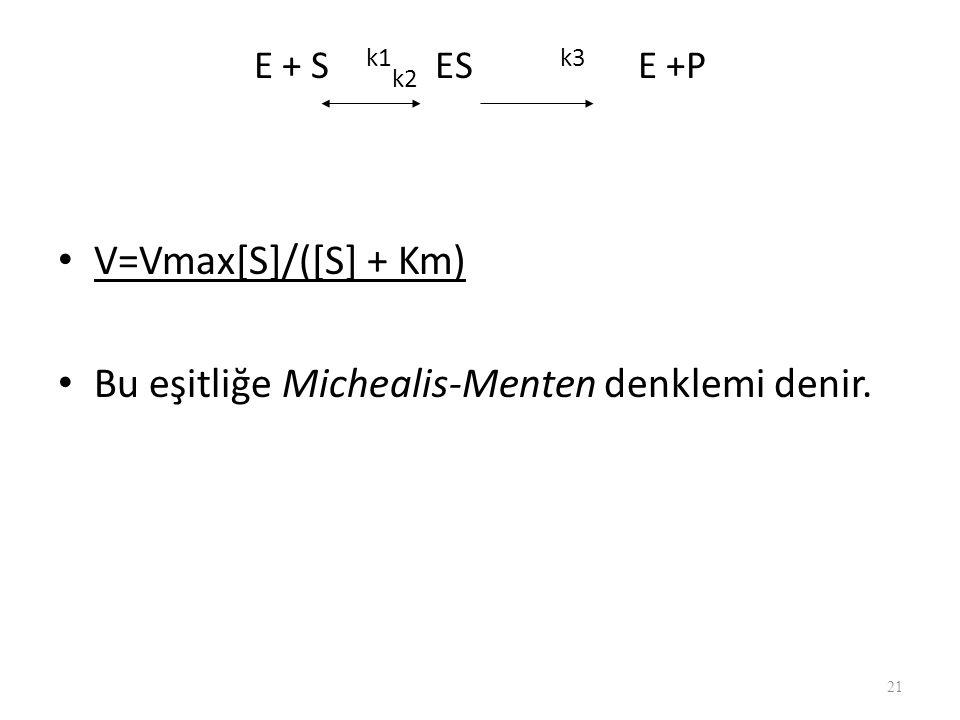 E + S k1 k2 ES k3 E +P V=Vmax[S]/([S] + Km) Bu eşitliğe Michealis-Menten denklemi denir. 21