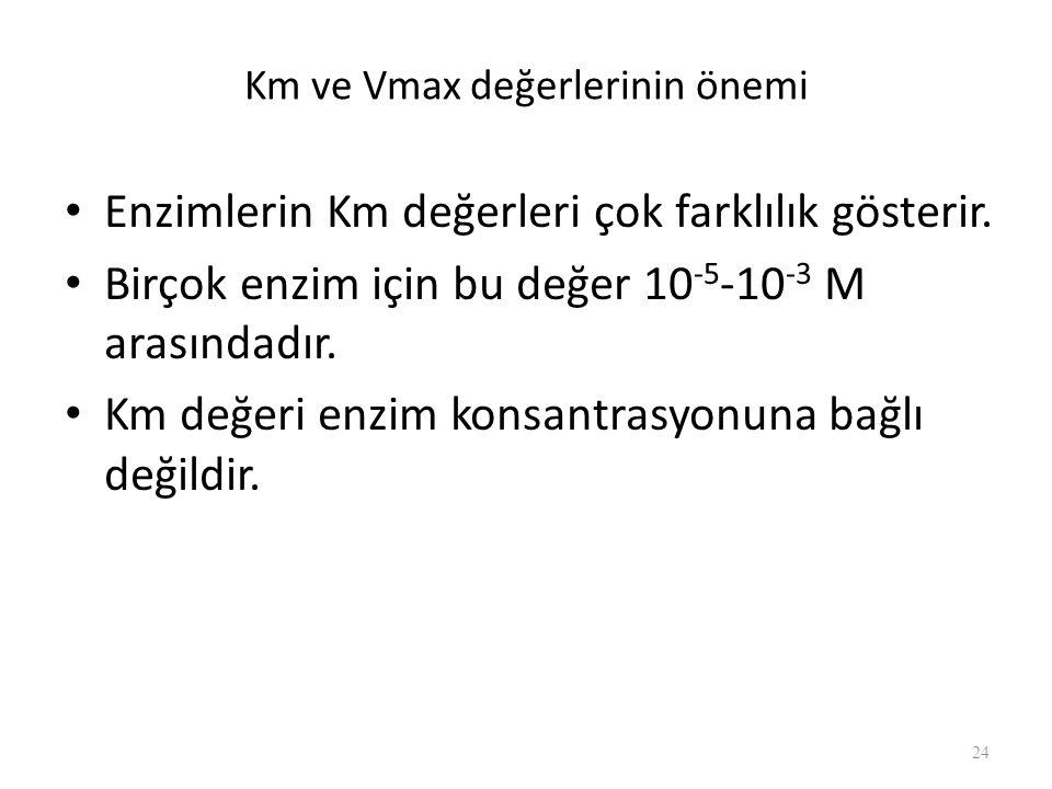 Km ve Vmax değerlerinin önemi Enzimlerin Km değerleri çok farklılık gösterir. Birçok enzim için bu değer 10 -5 -10 -3 M arasındadır. Km değeri enzim k