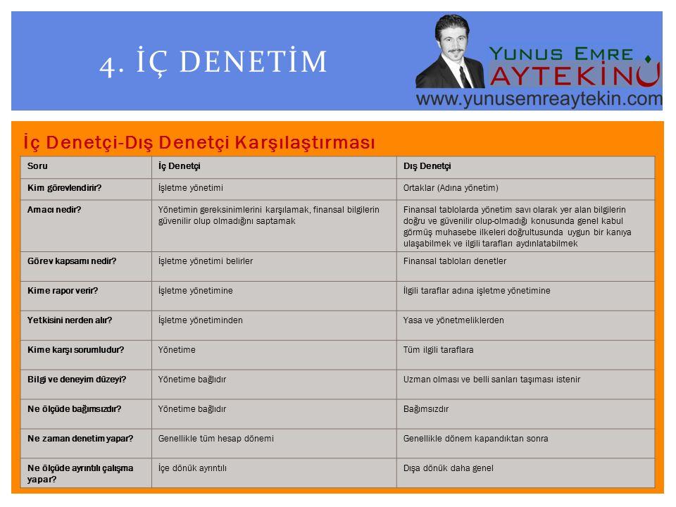 İç Denetçi-Dış Denetçi Karşılaştırması 4.