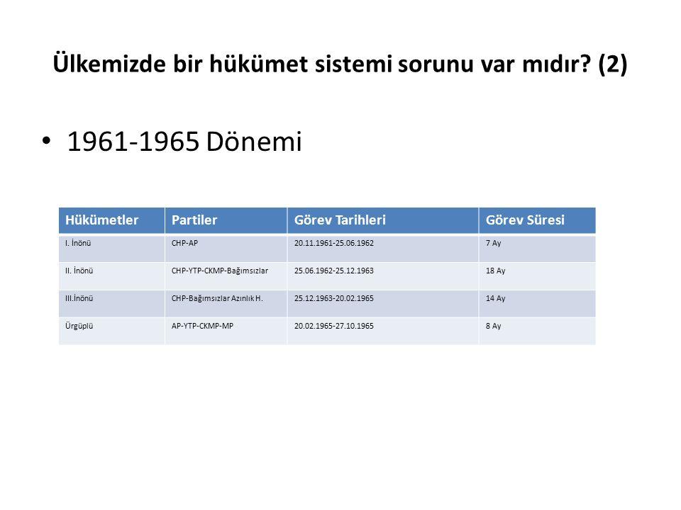 Ülkemizde bir hükümet sistemi sorunu var mıdır? (2) 1961-1965 Dönemi HükümetlerPartilerGörev TarihleriGörev Süresi I. İnönüCHP-AP20.11.1961-25.06.1962