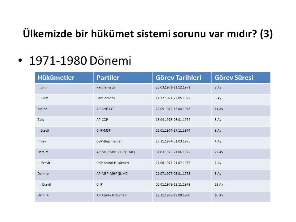 Ülkemizde bir hükümet sistemi sorunu var mıdır? (3) 1971-1980 Dönemi HükümetlerPartilerGörev TarihleriGörev Süresi I. ErimPartiler üstü26.03.1971-11.1