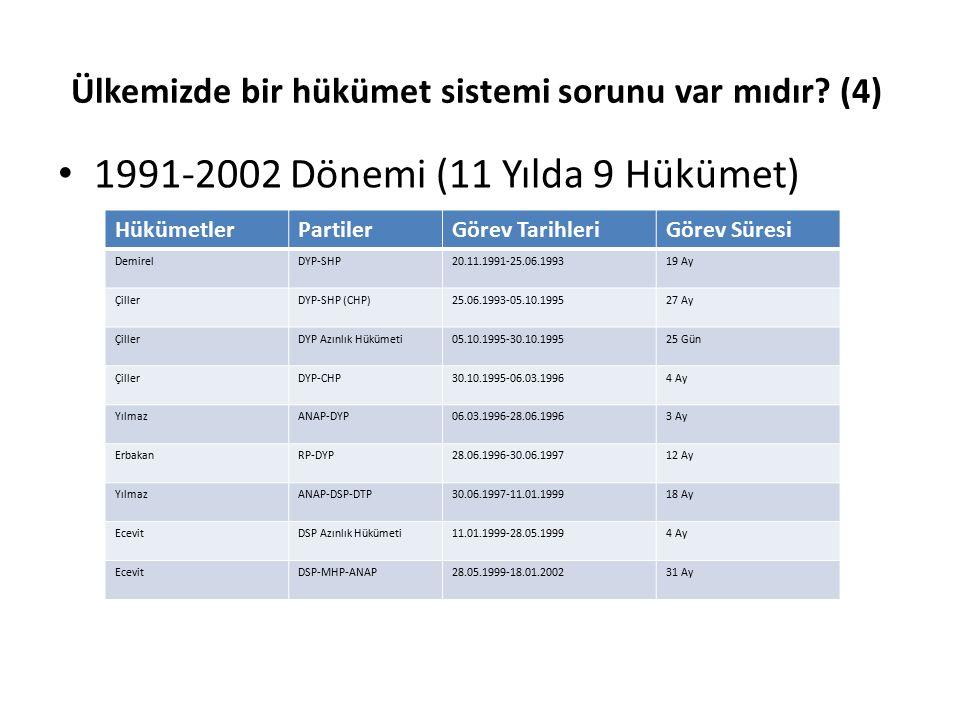 Ülkemizde bir hükümet sistemi sorunu var mıdır? (4) 1991-2002 Dönemi (11 Yılda 9 Hükümet) HükümetlerPartilerGörev TarihleriGörev Süresi DemirelDYP-SHP