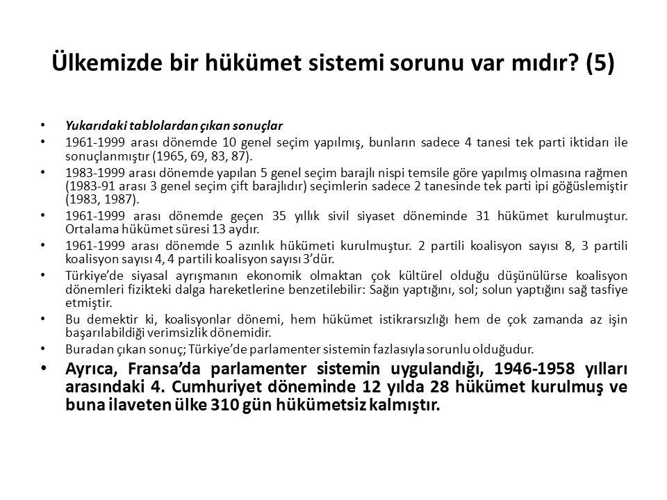 Ülkemizde bir hükümet sistemi sorunu var mıdır? (5) Yukarıdaki tablolardan çıkan sonuçlar 1961-1999 arası dönemde 10 genel seçim yapılmış, bunların sa