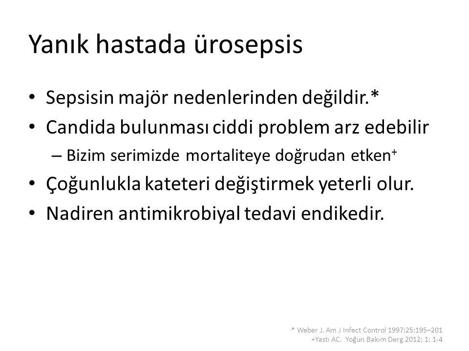 Yanık hastada ürosepsis Sepsisin majör nedenlerinden değildir.* Candida bulunması ciddi problem arz edebilir – Bizim serimizde mortaliteye doğrudan et