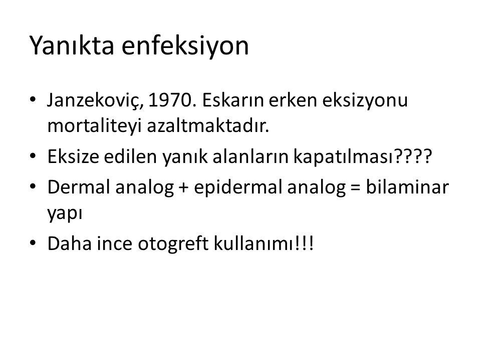 Yanıkta enfeksiyon Janzekoviç, 1970. Eskarın erken eksizyonu mortaliteyi azaltmaktadır. Eksize edilen yanık alanların kapatılması???? Dermal analog +