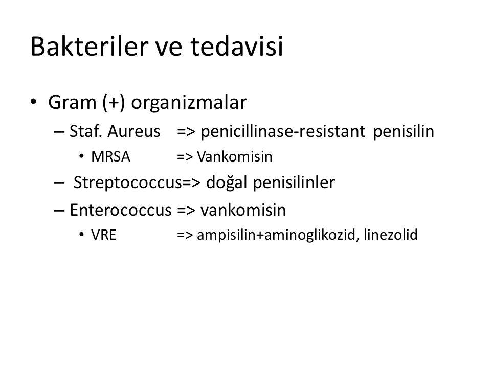 Bakteriler ve tedavisi Gram (+) organizmalar – Staf. Aureus => penicillinase-resistant penisilin MRSA => Vankomisin – Streptococcus=> doğal penisilinl