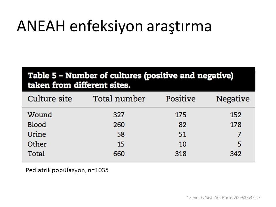 ANEAH enfeksiyon araştırma * Senel E, Yasti AC. Burns 2009;35:372-7 Pediatrik popülasyon, n=1035