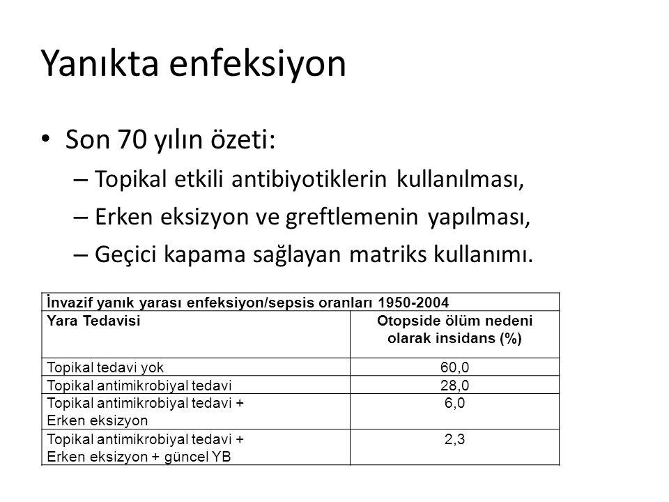 Yanıkta enfeksiyon Son 70 yılın özeti: – Topikal etkili antibiyotiklerin kullanılması, – Erken eksizyon ve greftlemenin yapılması, – Geçici kapama sağ