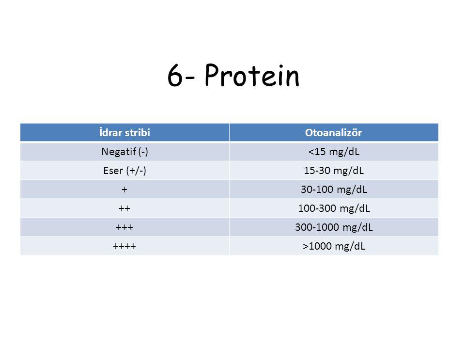 6- Protein İdrar stribiOtoanalizör Negatif (-)<15 mg/dL Eser (+/-)15-30 mg/dL +30-100 mg/dL ++100-300 mg/dL +++300-1000 mg/dL ++++>1000 mg/dL