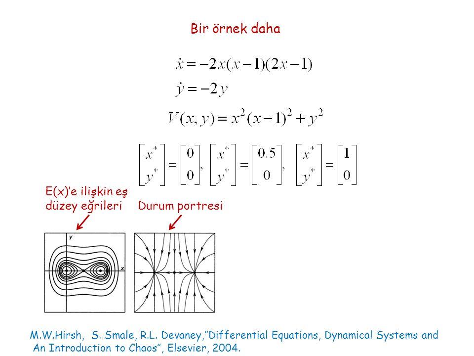 "Bir örnek daha E(x)'e ilişkin eş düzey eğrileri Durum portresi M.W.Hirsh, S. Smale, R.L. Devaney,""Differential Equations, Dynamical Systems and An Int"