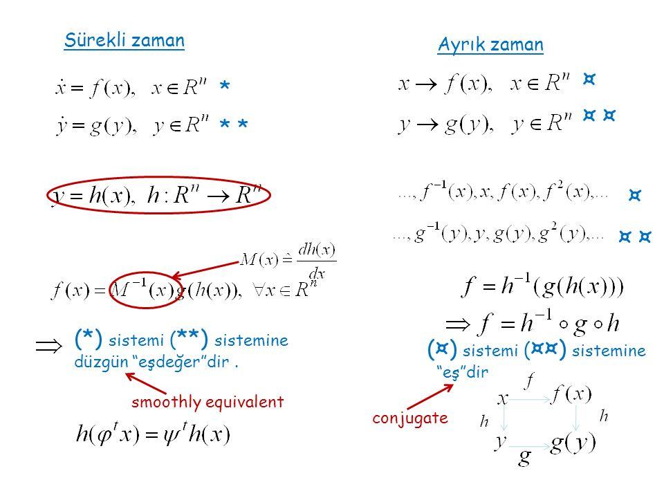 """* * ¤ ¤ (*) sistemi ( **) sistemine düzgün """"eşdeğer""""dir. ¤ ¤ (¤) sistemi ( ¤¤) sistemine """"eş""""dir Sürekli zaman Ayrık zaman smoothly equivalent conjuga"""