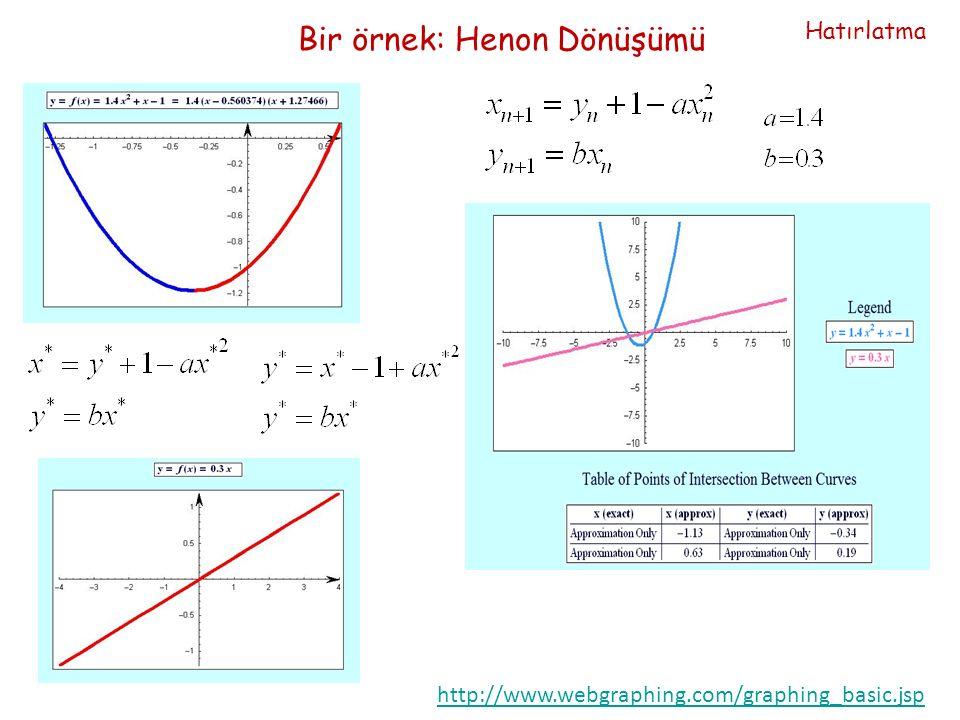 http://www.webgraphing.com/graphing_basic.jsp Bir örnek: Henon Dönüşümü Hatırlatma