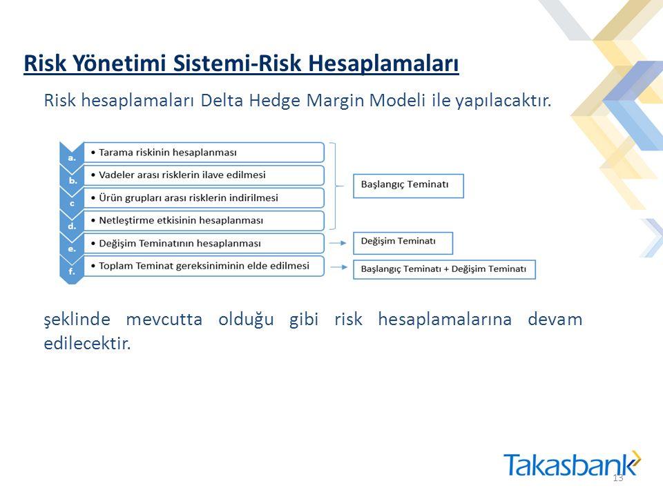 Risk Yönetimi Sistemi-Risk Hesaplamaları 13 Risk hesaplamaları Delta Hedge Margin Modeli ile yapılacaktır. şeklinde mevcutta olduğu gibi risk hesaplam